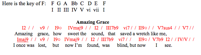 Amazing Grace Roman Numerals