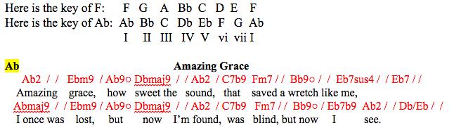 Amazing Grace in Ab